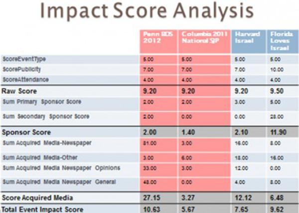 Impact-Score1